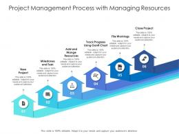 Project Management Process With Managing Resources