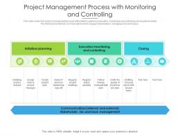 Project Management Process With Monitoring And Controlling