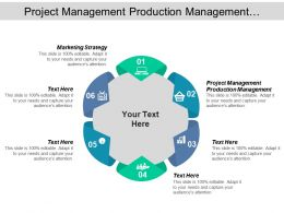Project Management Production Management Marketing Strategy Market Segmentation Cpb