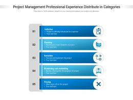 Project Management Professional Experience Distribute In Categories
