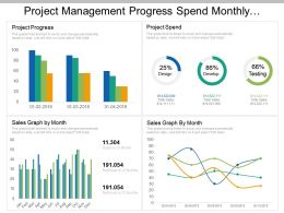 Project Management Progress Spend Monthly Growth Dashboard