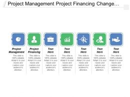 Project Management Project Financing Change Management Process Flow Cpb