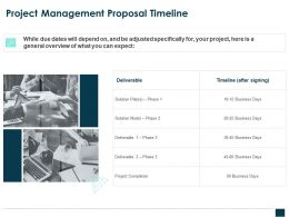 Project Management Proposal Timeline Ppt Powerpoint Presentation Ideas Icons
