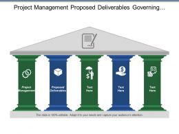 Project Management Proposed Deliverables Governing Values Learning Practices