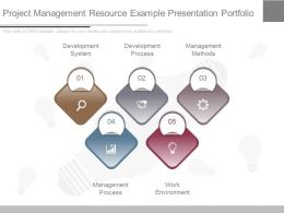Project Management Resource Example Presentation Portfolio