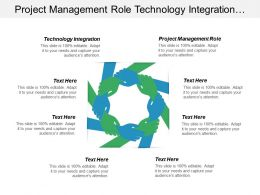 Project Management Role Technology Integration Consumer Product Information Cpb