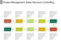 Project Management Sales Structure Controlling Tools Review Just