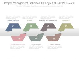 Project Management Scheme Ppt Layout Good Ppt Example
