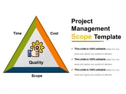 Project Management Scope Template Sample Of Ppt