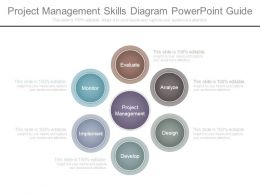project_management_skills_diagram_powerpoint_guide_Slide01