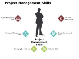 Project Management Skills Ppt Powerpoint Presentation Gallery Graphic Images