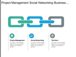 Project Management Social Networking Business Outsourcing Management System Cpb