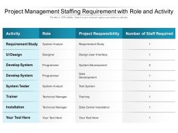 Project Management Staffing Requirement With Role And Activity