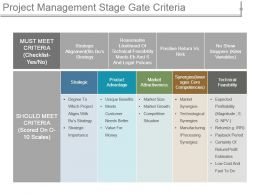 Project Management Stage Gate Criteria Ppt Icon