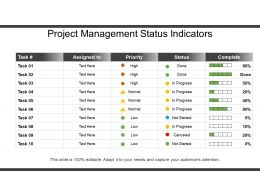 Project Management Status Indicators Powerpoint Slide Deck