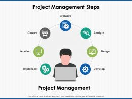 Project Management Steps Analyze Ppt Powerpoint Presentation File Formats