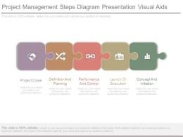 Project Management Steps Diagram Presentation Visual Aids