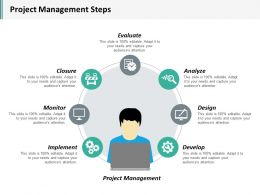 Project Management Steps Ppt Inspiration Show