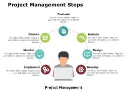 Project Management Steps Ppt Powerpoint Presentation Gallery Graphic Tips