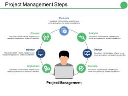 Project Management Steps Ppt Professional Layout Ideas