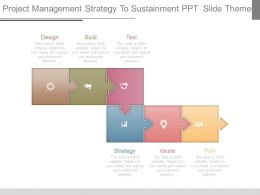 project management strategy to sustainment ppt slide themes
