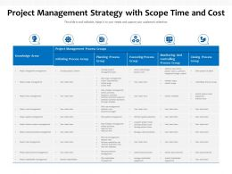 Project Management Strategy With Scope Time And Cost