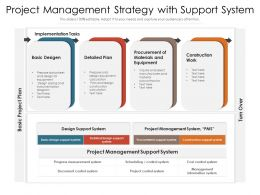 Project Management Strategy With Support System