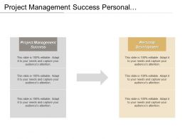Project Management Success Personal Development Business Idea Opportunity
