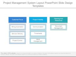 Project Management System Layout Powerpoint Slide Design Templates