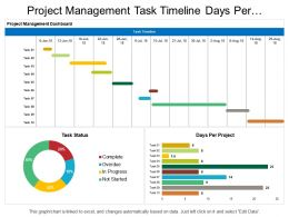 Project Management Task Timeline Days Per Project Dashboard