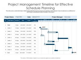 Project Management Timeline For Effective Schedule Planning