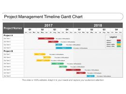 Project Management Timeline Gantt Chart