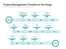 Project Management Timeline In Ten Stage