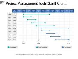 Project Management Tools Gantt Chart Showing Project Status