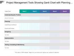 Project Management Tools Showing Gantt Chart With Planning And Implementation