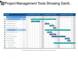 Project Management Tools Showing Gantt Chart With Task List