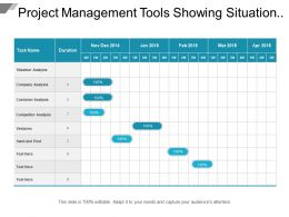 Project Management Tools Showing Situation And Customer Analysis