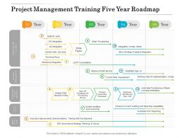 Project Management Training Five Year Roadmap