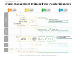 Project Management Training Four Quarter Roadmap
