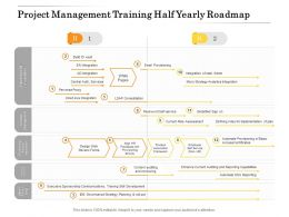 Project Management Training Half Yearly Roadmap