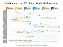 Project Management Training Six Months Roadmap