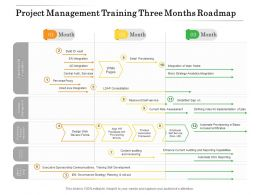 Project Management Training Three Months Roadmap