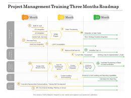 Project Management Training Three Months Roadmap
