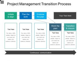 Project Management Transition Process