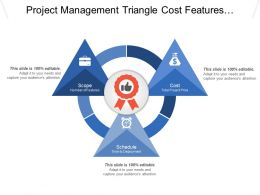 Project Management Triangle Cost Features Deployment