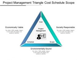 Project Management Triangle Cost Schedule Scope
