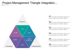 Project Management Triangle Integration Procurement Communications
