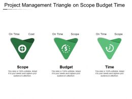 Project Management Triangle On Scope Budget Time