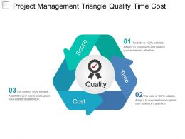 Project Management Triangle Quality Time Cost