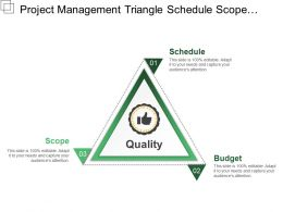 Project Management Triangle Schedule Scope Budget